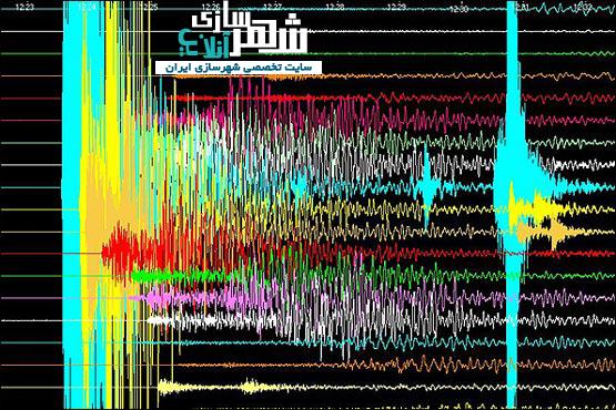 زلزله تهران را تعطیل میکند