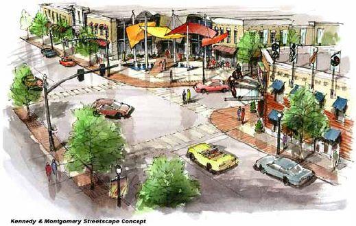 خلاصه سیر تحول تهیه طرح های توسعه شهری
