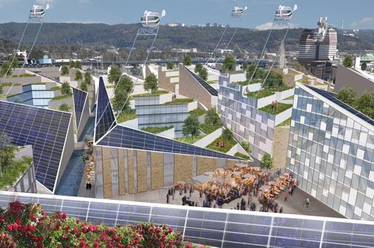 محیط زیست و توسعه پایدار شهری