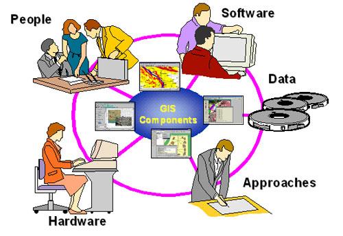 سیستم های اطلاعات جغرافیایی(GIS)