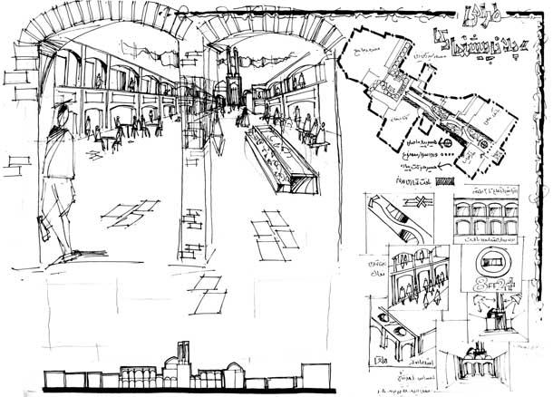 اولویت اصلی طراحی شهری