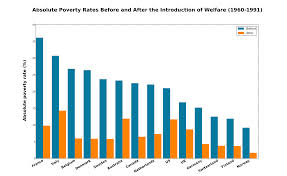 Social Housing Policy in a Conservative Welfare State: Austria as an Example