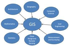 پیاده سازی الگوریم تحلیل سلسله مراتبی در محیط GIS جهت مکان گزینی بهینه فضاهای عمومی شهری