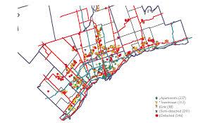 Urban Form and Travel Behaviour