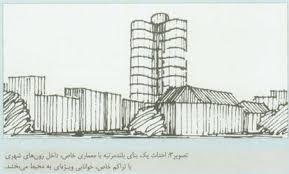 پایان نامه سنجش کیفیت محیط شهری در منطقه شش شهر تهران