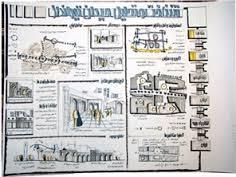 نام دروس و ضرایب کارشناسی ارشد طراحی شهری