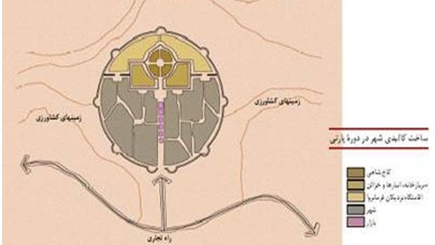 پاورپوینت مکتب پارسی (شهر و شهر نشینی پیش از اسلام)
