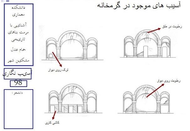 پایان نامه تصویر پردازی از شهر عدل بر اساس آثار و اندیشه های کارگزاران شهید در قوای سه گانه
