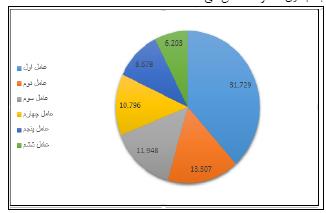 ارزیابی اثرات منفی توسعه ی گردشگری بر روستاهای جاذب گردشگر (نمونه موردی: روستای کندوان- شهرستان اسکو)