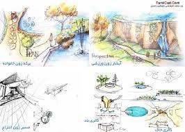 مقایسه تطبیقی نظریات در مورد پارک های ادار ی و توسعه پایدار شهری