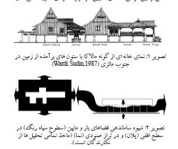 تحلیل توپولوژیک فضای باز در الگوهای طراحی مسکن بومی- سنتّی شهرهای اسلامی و نظریّههای شهرسازی نوگرا