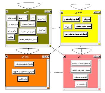 تحلیلی بر معیارها و شاخصهای مکانیابی شهرکهای صنعتی با تأکید بر اصول برنامهریزی فضایی و آمایش سرزمین در ایران