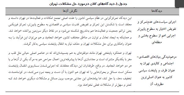 بررسی راهکارهای تمرکززدایی در ایران – تهران (قبل از انقلاب اسلامی تا کنون)