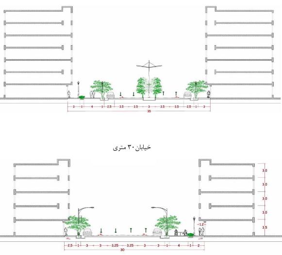 ضوابط و معیارهای طراحی شهری