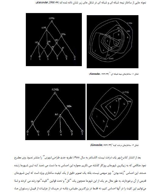 رویکردی تحلیلی بر نظریه های طراحی کریستوفر الکساندر