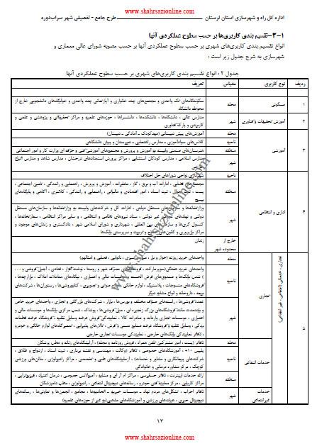 طرح جامع-تفصیلی شهر سراب دوره