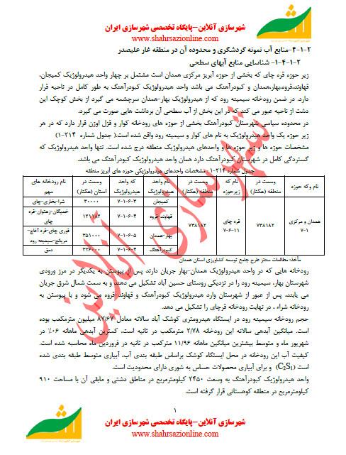 سلسله مطالب شهرسازی-منابع آب نمونه گردشگری و محدوده آن در منطقه غار علیصدر